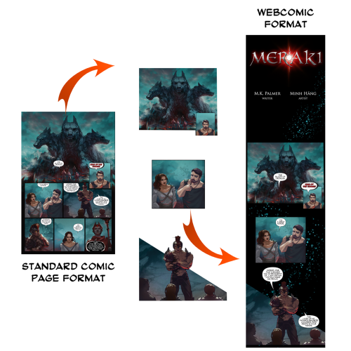 webcomic_conversion